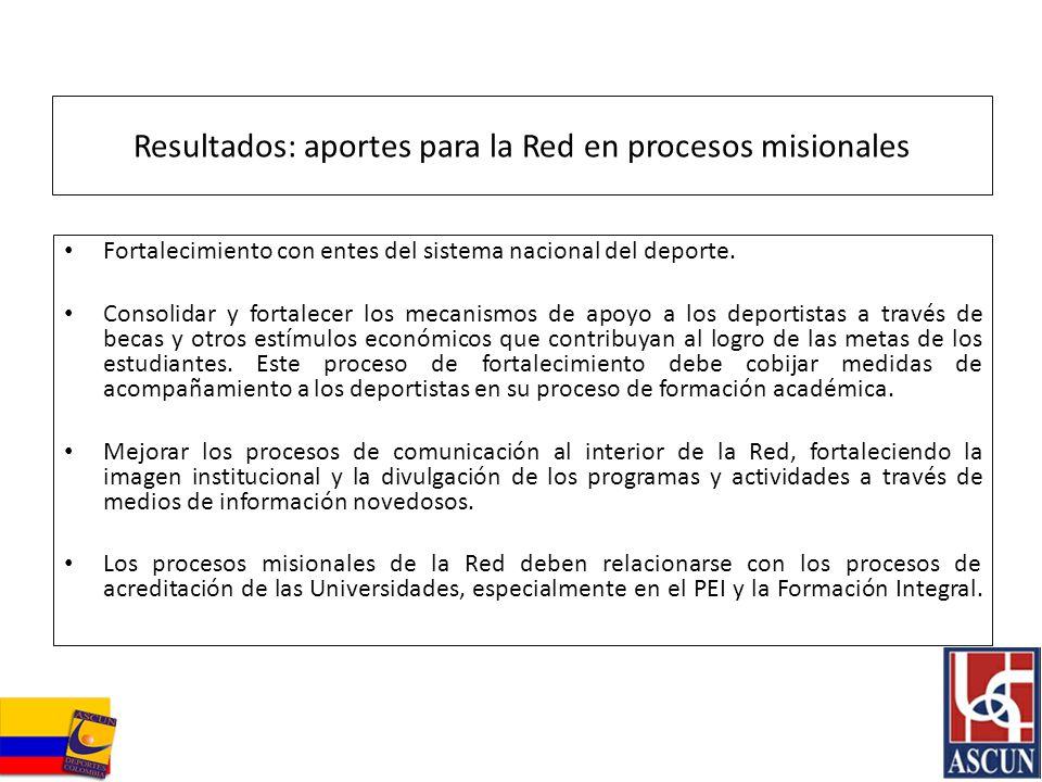 Fortalecimiento con entes del sistema nacional del deporte. Consolidar y fortalecer los mecanismos de apoyo a los deportistas a través de becas y otro