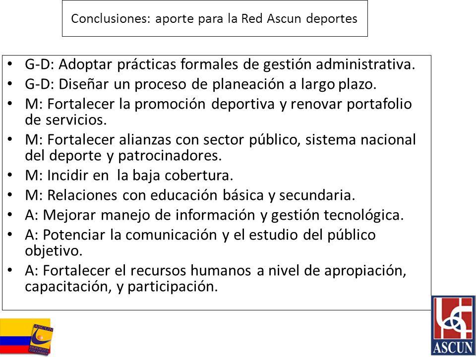 Conclusiones: aporte para la Red Ascun deportes G-D: Adoptar prácticas formales de gestión administrativa. G-D: Diseñar un proceso de planeación a lar