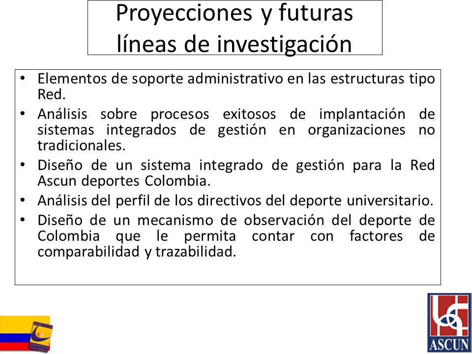 Proyecciones y futuras líneas de investigación Elementos de soporte administrativo en las estructuras tipo Red. Análisis sobre procesos exitosos de im