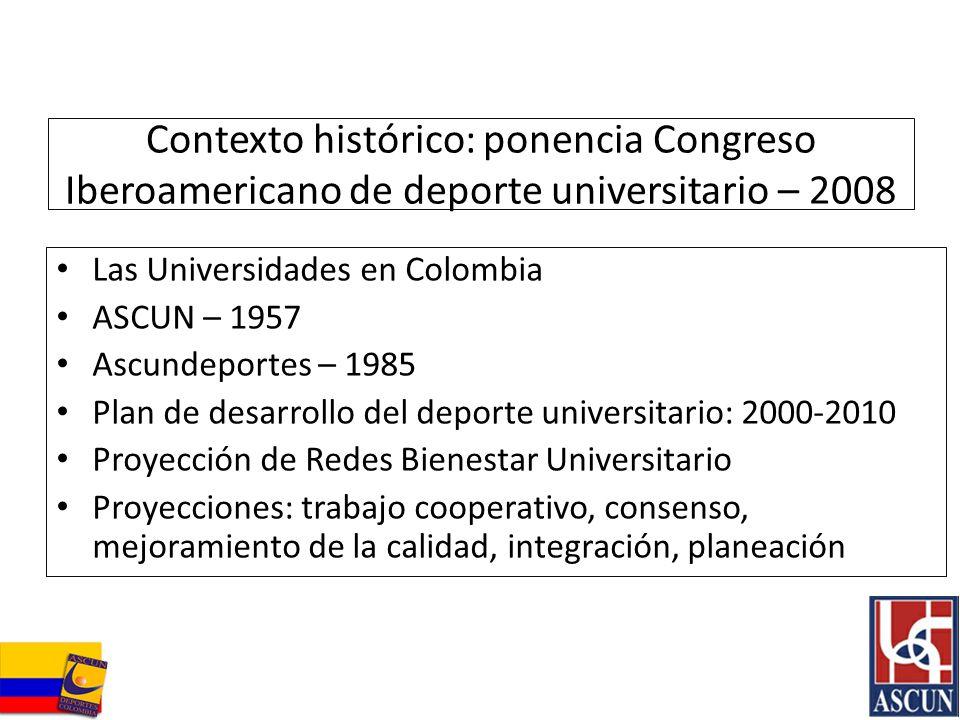 Contexto histórico: ponencia Congreso Iberoamericano de deporte universitario – 2008 Las Universidades en Colombia ASCUN – 1957 Ascundeportes – 1985 P
