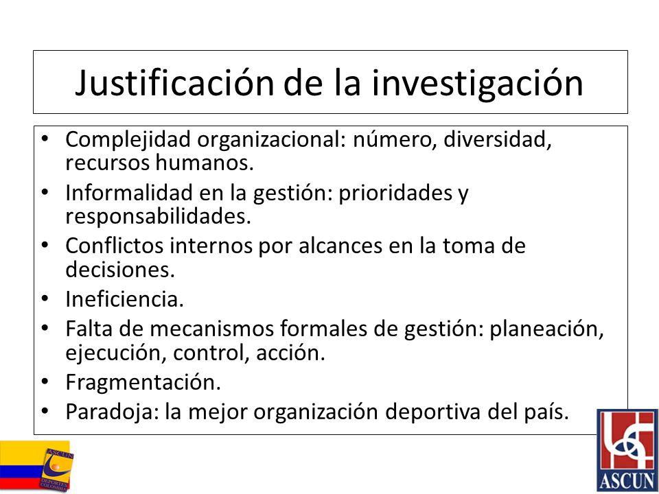 Justificación de la investigación Complejidad organizacional: número, diversidad, recursos humanos. Informalidad en la gestión: prioridades y responsa