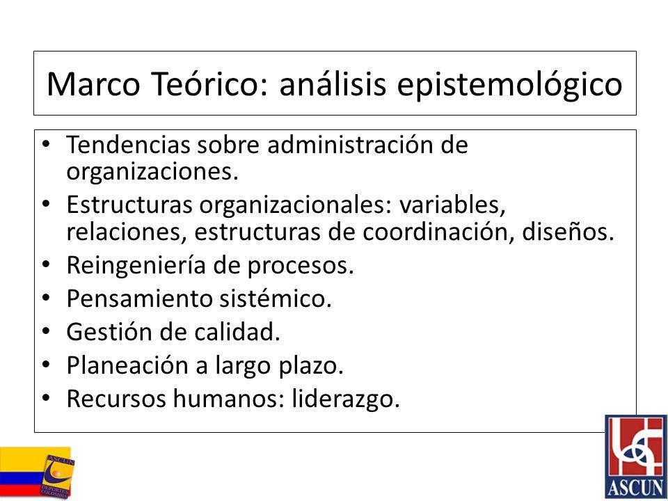 Marco Teórico: análisis epistemológico Tendencias sobre administración de organizaciones. Estructuras organizacionales: variables, relaciones, estruct