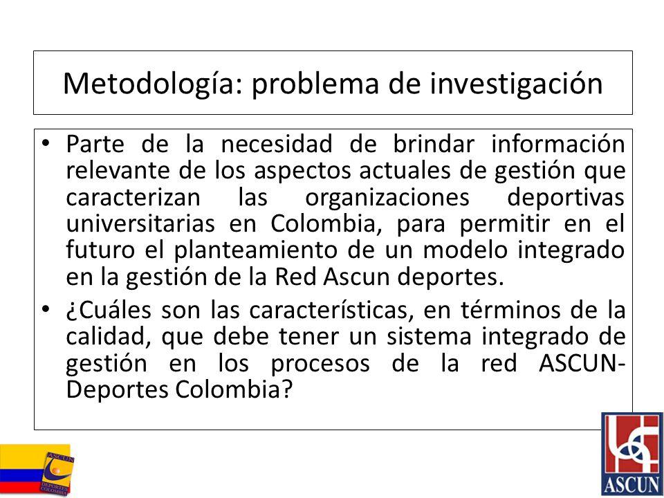 Metodología: objetivos General Identificar las principales prácticas de gestión de las organizaciones deportivas universitarias de Colombia pertenecientes a la Red ASCUN-Deportes Colombia.
