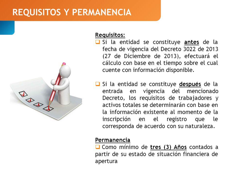 Requisitos: Si la entidad se constituye antes de la fecha de vigencia del Decreto 3022 de 2013 (27 de Diciembre de 2013), efectuará el cálculo con base en el tiempo sobre el cual cuente con información disponible.