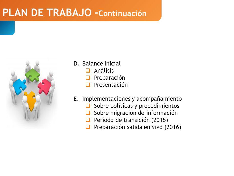 PLAN DE TRABAJO - Continuación D.Balance Inicial Análisis Preparación Presentación E.Implementaciones y acompañamiento Sobre políticas y procedimientos Sobre migración de información Período de transición (2015) Preparación salida en vivo (2016)