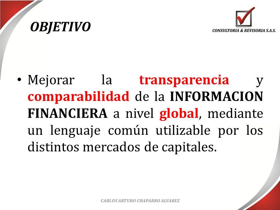 NORMATIVA Ley 1314 de 2009.Decreto 2784 de 2012 – Implementación Grupo 1.