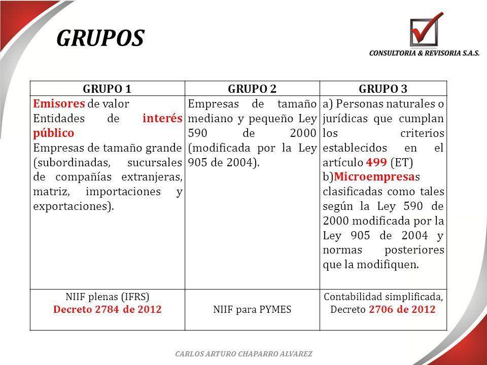 GRACIAS consultoriayrevisoria.com.co cchaparro@gmail.com Celular - 3108647000 CARLOS ARTURO CHAPARRO ALVAREZ
