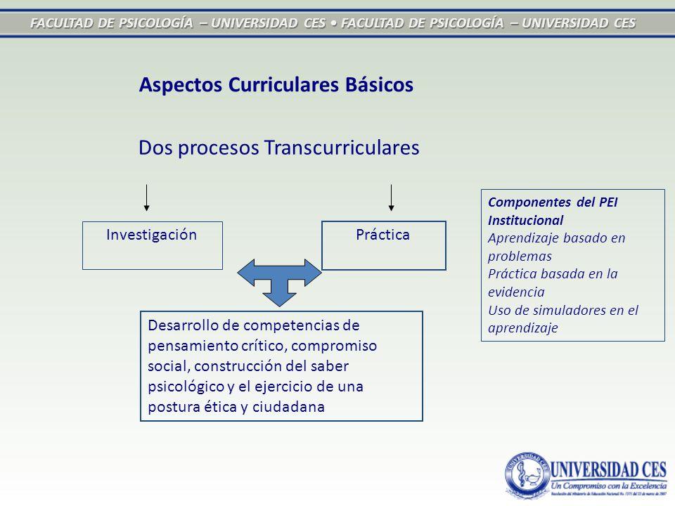 FACULTAD DE PSICOLOGÍA – UNIVERSIDAD CES FACULTAD DE PSICOLOGÍA – UNIVERSIDAD CES Dos procesos Transcurriculares Investigación Práctica Desarrollo de