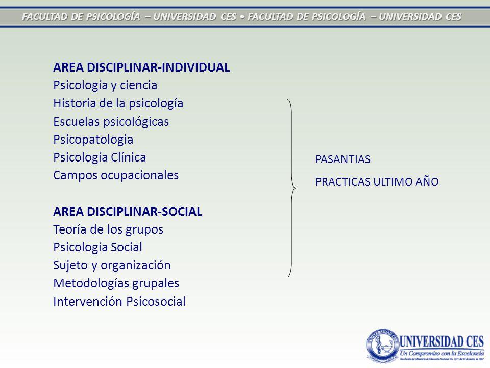 FACULTAD DE PSICOLOGÍA – UNIVERSIDAD CES FACULTAD DE PSICOLOGÍA – UNIVERSIDAD CES AREA DISCIPLINAR-INDIVIDUAL Psicología y ciencia Historia de la psicología Escuelas psicológicas Psicopatologia Psicología Clínica Campos ocupacionales AREA DISCIPLINAR-SOCIAL Teoría de los grupos Psicología Social Sujeto y organización Metodologías grupales Intervención Psicosocial PASANTIAS PRACTICAS ULTIMO AÑO