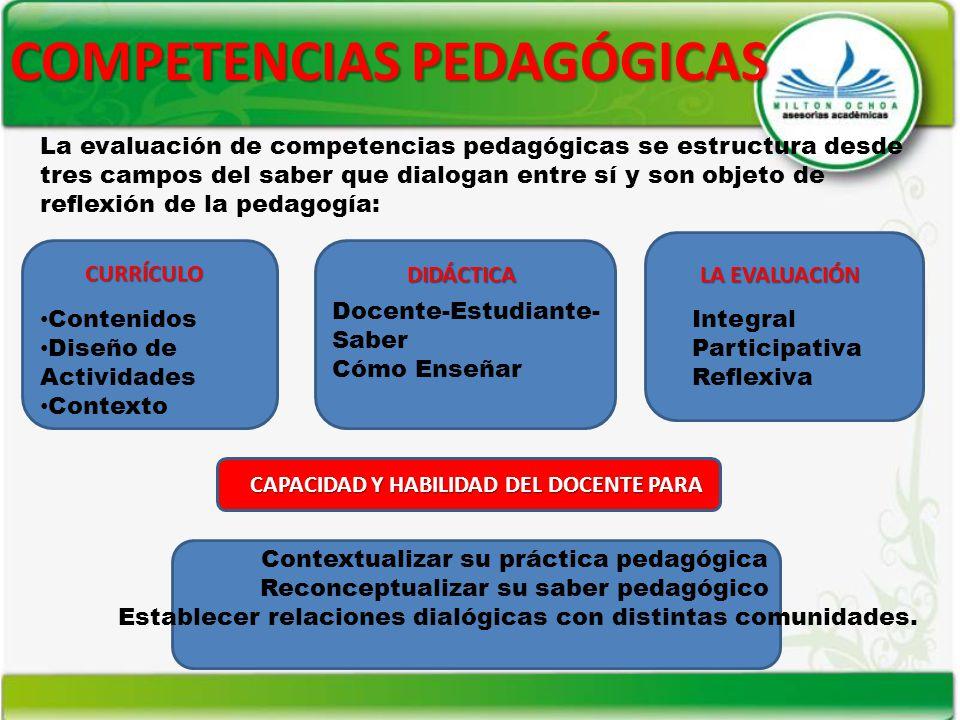 COMPETENCIAS PEDAGÓGICAS La evaluación de competencias pedagógicas se estructura desde tres campos del saber que dialogan entre sí y son objeto de ref