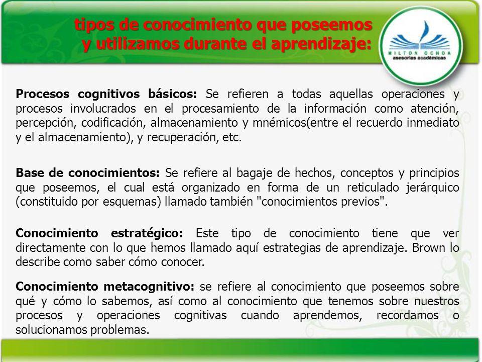 Procesos cognitivos básicos: Se refieren a todas aquellas operaciones y procesos involucrados en el procesamiento de la información como atención, per