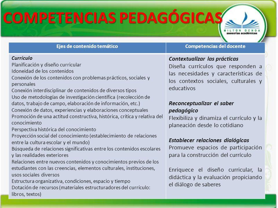 COMPETENCIAS PEDAGÓGICAS Ejes de contenido temáticoCompetencias del docente Currículo Planificación y diseño curricular Idoneidad de los contenidos Co