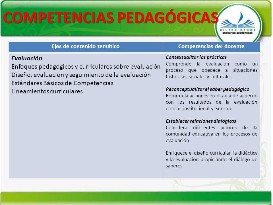 COMPETENCIAS PEDAGÓGICAS Ejes de contenido temáticoCompetencias del docente Evaluación Enfoques pedagógicos y curriculares sobre evaluación Diseño, ev