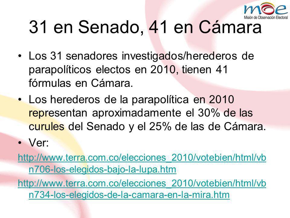 31 en Senado, 41 en Cámara Los 31 senadores investigados/herederos de parapolíticos electos en 2010, tienen 41 fórmulas en Cámara.