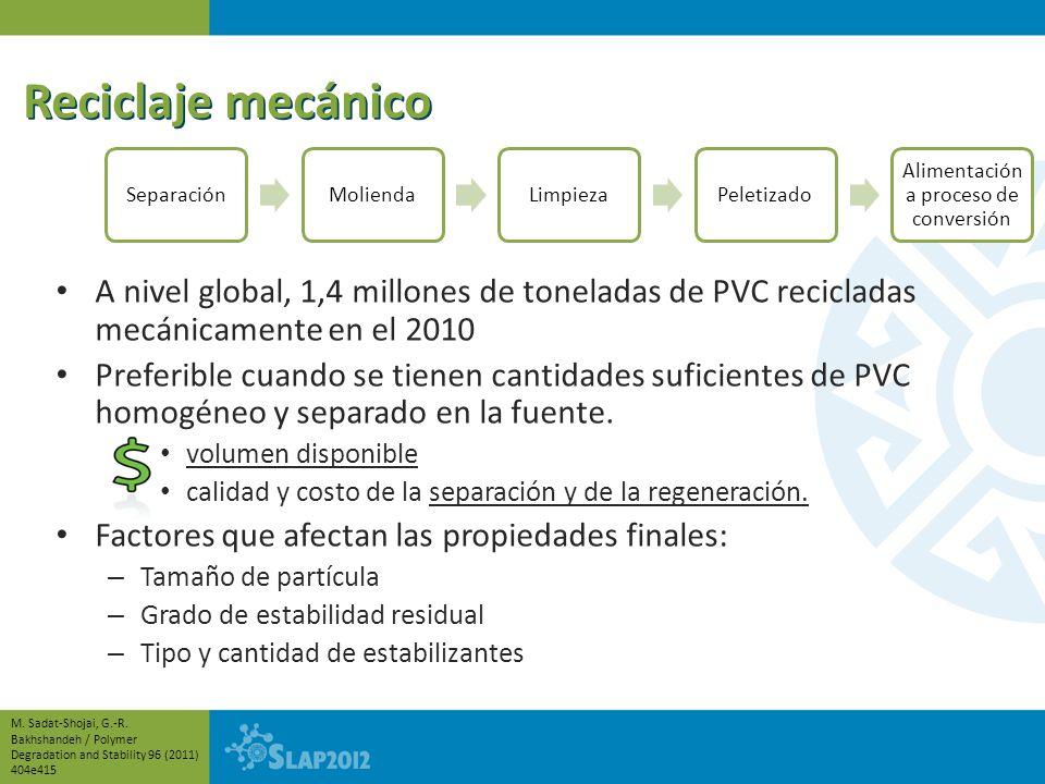 M. Sadat-Shojai, G.-R. Bakhshandeh / Polymer Degradation and Stability 96 (2011) 404e415 Reciclaje mecánico A nivel global, 1,4 millones de toneladas