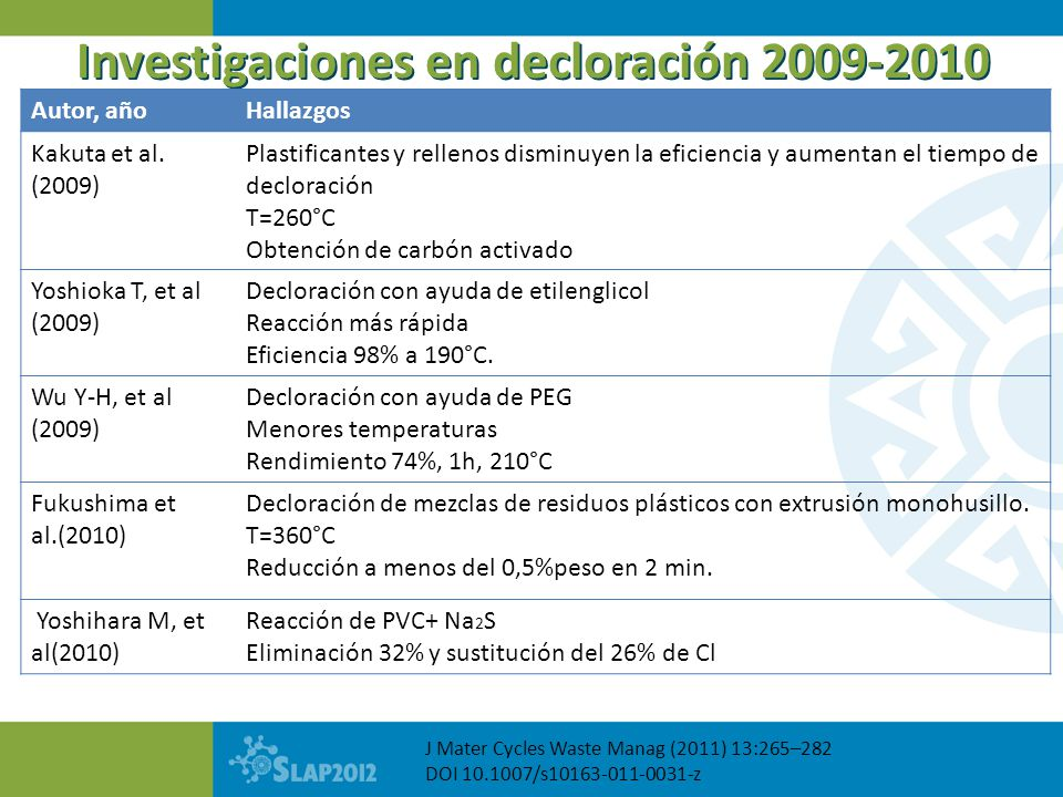Investigaciones en decloración 2009-2010 Autor, añoHallazgos Kakuta et al. (2009) Plastificantes y rellenos disminuyen la eficiencia y aumentan el tie