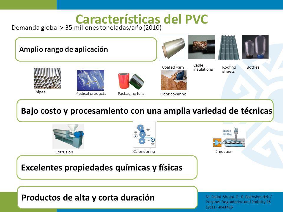 Características del PVC Amplio rango de aplicación Bajo costo y procesamiento con una amplia variedad de técnicas Excelentes propiedades químicas y fí