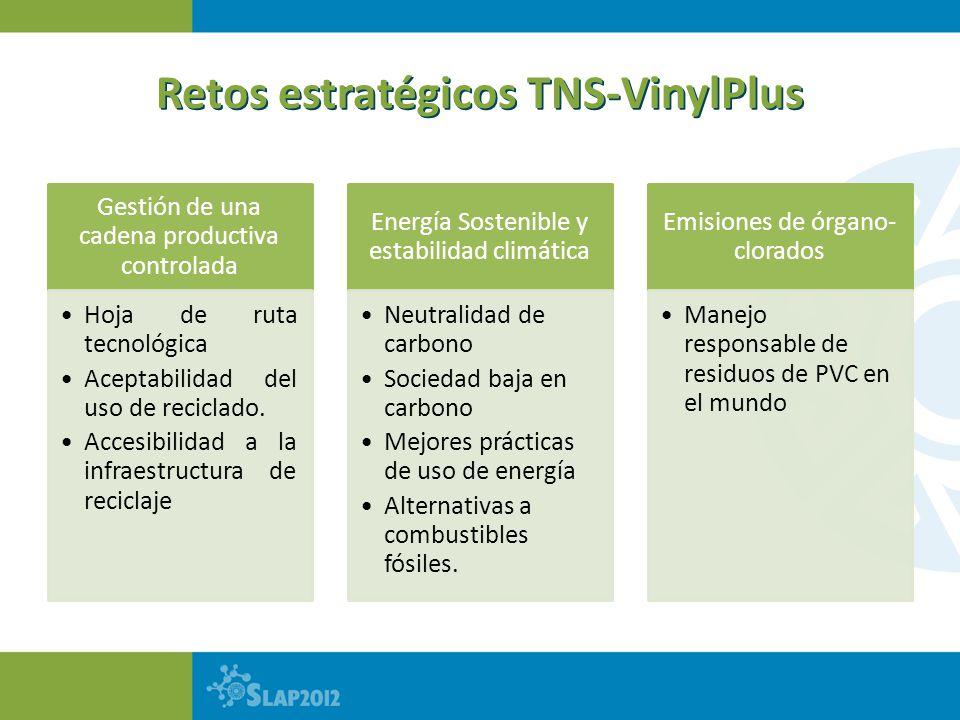 Retos estratégicos TNS-VinylPlus Gestión de una cadena productiva controlada Hoja de ruta tecnológica Aceptabilidad del uso de reciclado. Accesibilida
