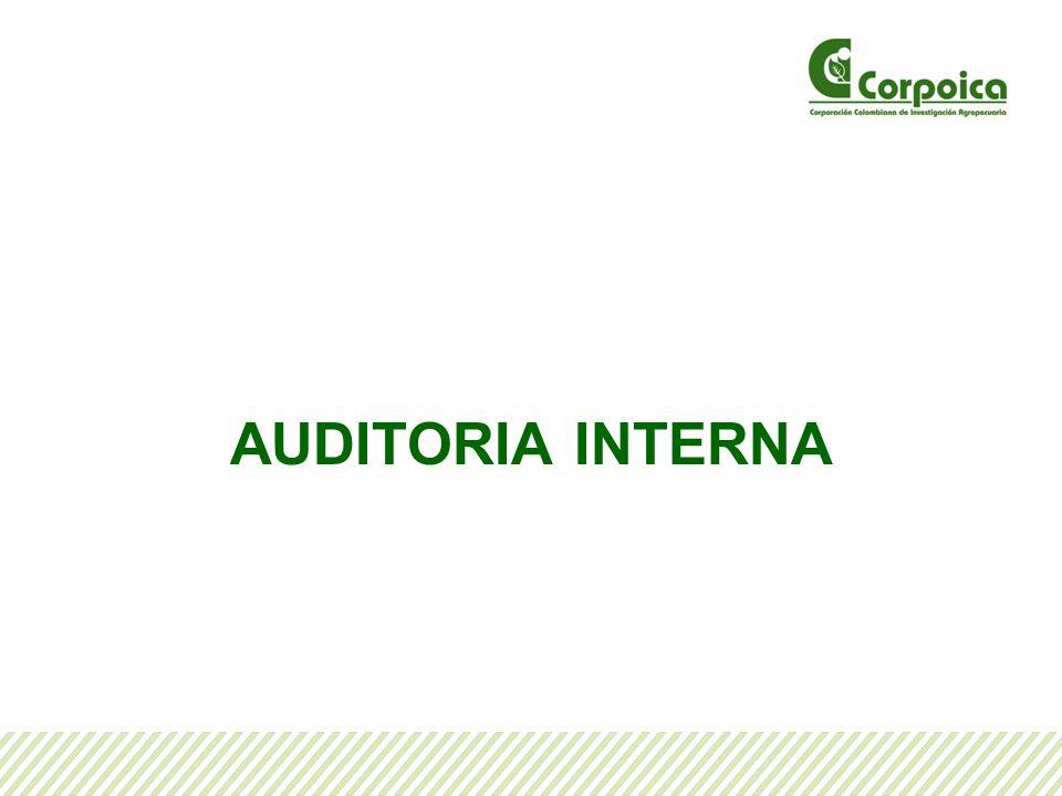 La norma ISO 9001:2000 establece seis (6) procedimientos que deben ir documentados, a saber: Control de Documentos Control de Registros Acciones Preventivas Acciones Correctivas Control de Producto No conforme (PNC) Auditorias Internas PROCEDIMIENTOS DOCUMENTADOS