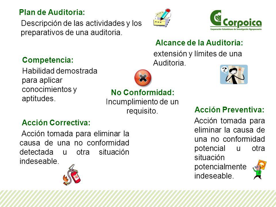 Plan de Auditoria: Descripción de las actividades y los preparativos de una auditoria. Alcance de la Auditoria: extensión y límites de una Auditoria.