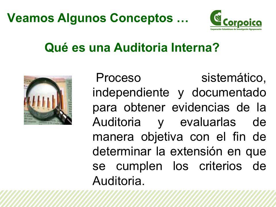 Veamos Algunos Conceptos … Qué es una Auditoria Interna? Proceso sistemático, independiente y documentado para obtener evidencias de la Auditoria y ev