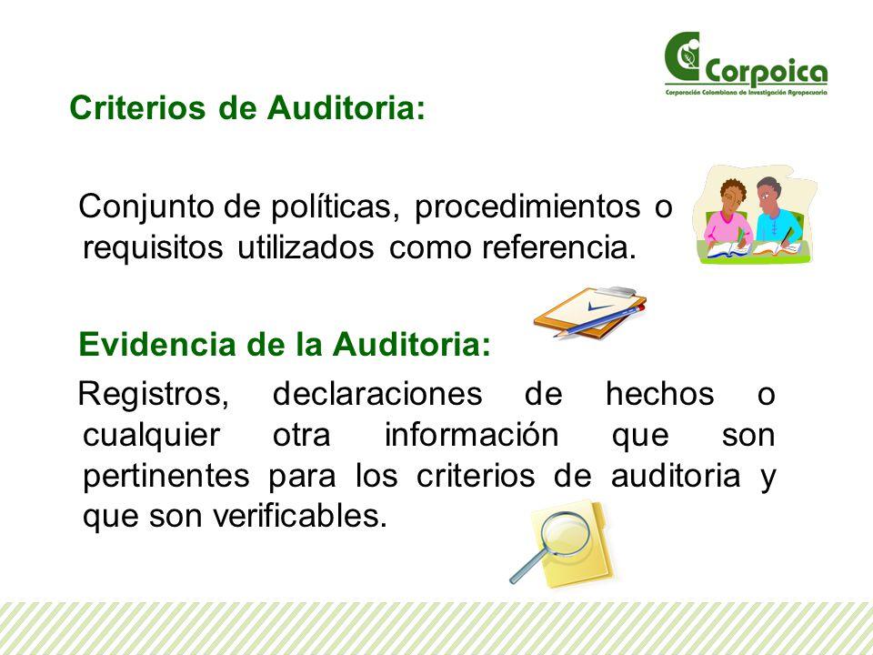 Criterios de Auditoria: Conjunto de políticas, procedimientos o requisitos utilizados como referencia. Evidencia de la Auditoria: Registros, declaraci