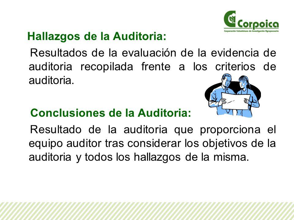 Hallazgos de la Auditoria: Resultados de la evaluación de la evidencia de auditoria recopilada frente a los criterios de auditoria. Conclusiones de la