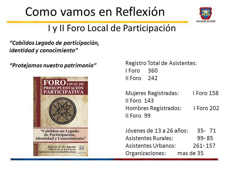 I y II Foro Local de Participación Como vamos en Reflexión Registro Total de Asistentes: I Foro 360 II Foro 242 Mujeres Registradas: I Foro 158 II For