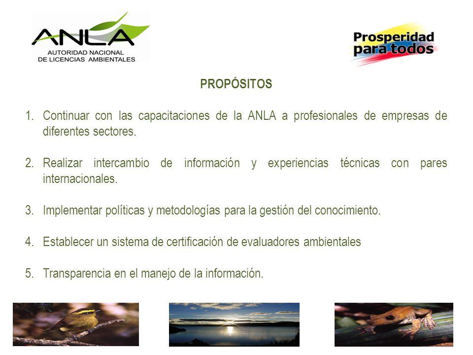 PROPÓSITOS 1.Continuar con las capacitaciones de la ANLA a profesionales de empresas de diferentes sectores. 2.Realizar intercambio de información y e