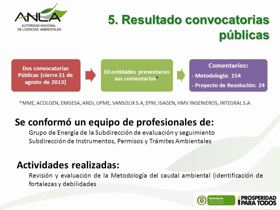 5. Resultado convocatorias públicas Dos convocatorias Públicas (cierre 21 de agosto de 2013) 10 entidades presentaron sus comentarios* Comentarios: -
