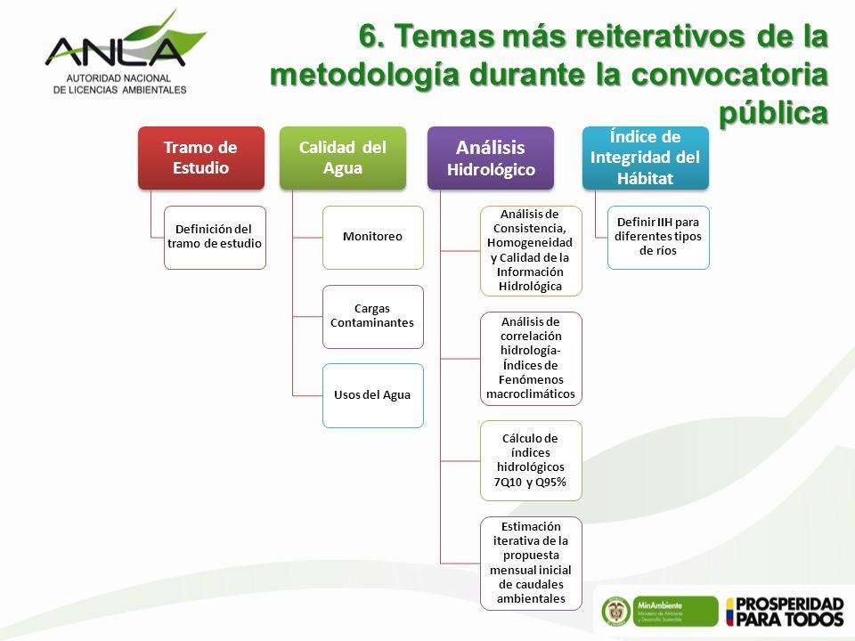 6. Temas más reiterativos de la metodología durante la convocatoria pública Tramo de Estudio Definición del tramo de estudio Calidad del Agua Monitore