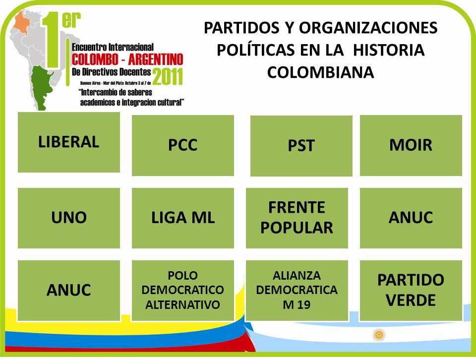 CRONOLOGÍA 1.910: Sociedad Pedagógica autónoma de Medellín.