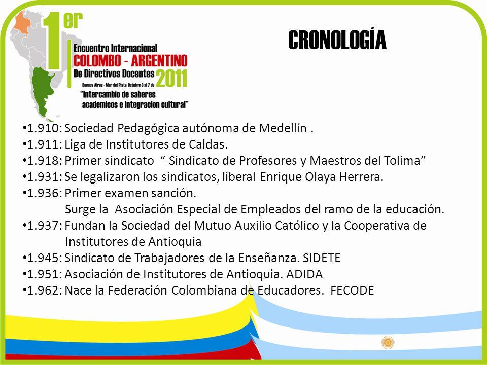 CRONOLOGÍA 1.910: Sociedad Pedagógica autónoma de Medellín. 1.911: Liga de Institutores de Caldas. 1.918: Primer sindicato Sindicato de Profesores y M