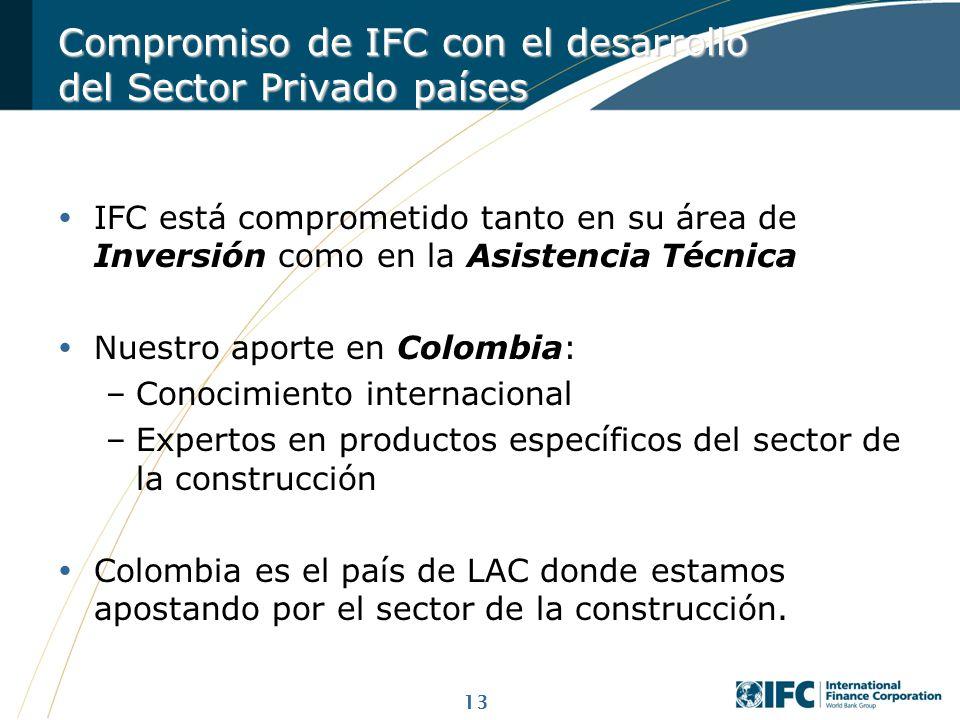 13 IFC está comprometido tanto en su área de Inversión como en la Asistencia Técnica Nuestro aporte en Colombia: –Conocimiento internacional –Expertos