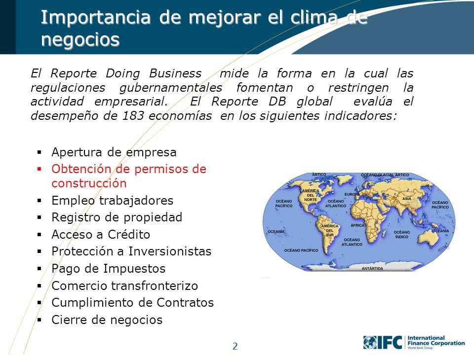 2 Importancia de mejorar el clima de negocios El Reporte Doing Business mide la forma en la cual las regulaciones gubernamentales fomentan o restringe