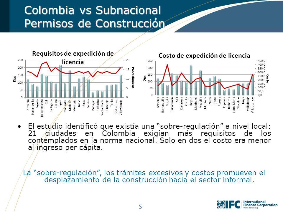 5 El estudio identificó que existía una sobre-regulación a nivel local: 21 ciudades en Colombia exigían más requisitos de los contemplados en la norma