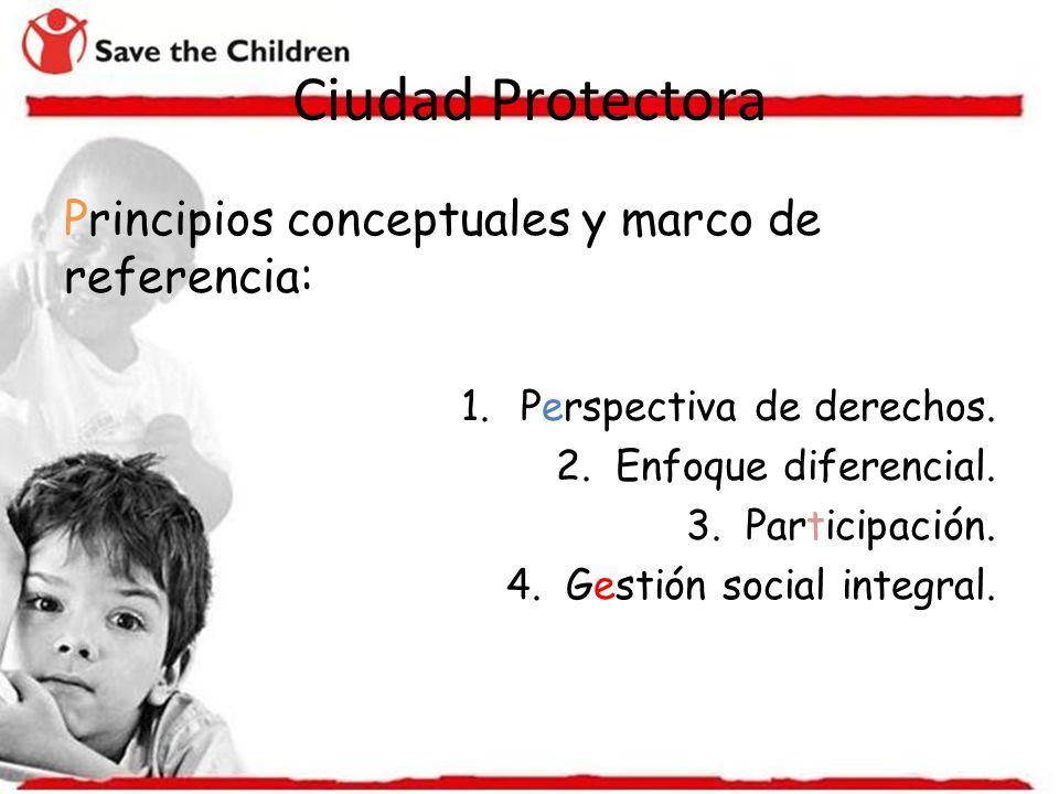 Ciudad Protectora Principios conceptuales y marco de referencia: 1.Perspectiva de derechos. 2.Enfoque diferencial. 3.Participación. 4.Gestión social i