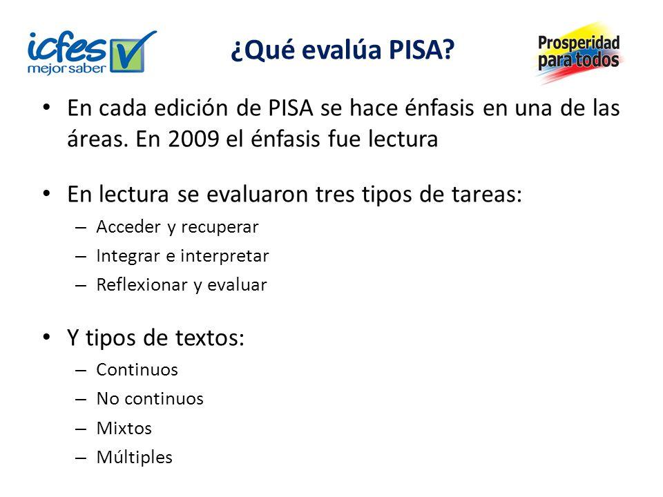 En cada edición de PISA se hace énfasis en una de las áreas. En 2009 el énfasis fue lectura En lectura se evaluaron tres tipos de tareas: – Acceder y