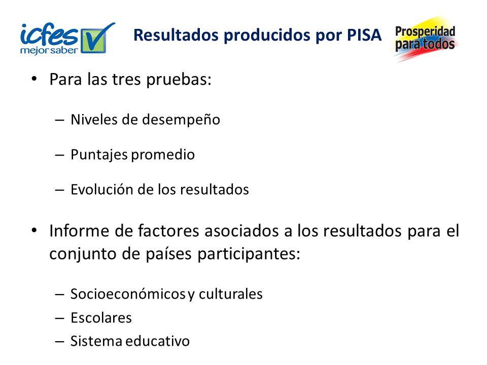 Resultados producidos por PISA Para las tres pruebas: – Niveles de desempeño – Puntajes promedio – Evolución de los resultados Informe de factores aso