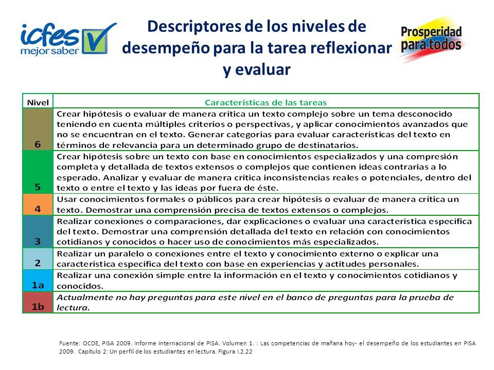 Descriptores de los niveles de desempeño para la tarea reflexionar y evaluar Fuente: OCDE, PISA 2009. Informe internacional de PISA. Volumen 1. : Las
