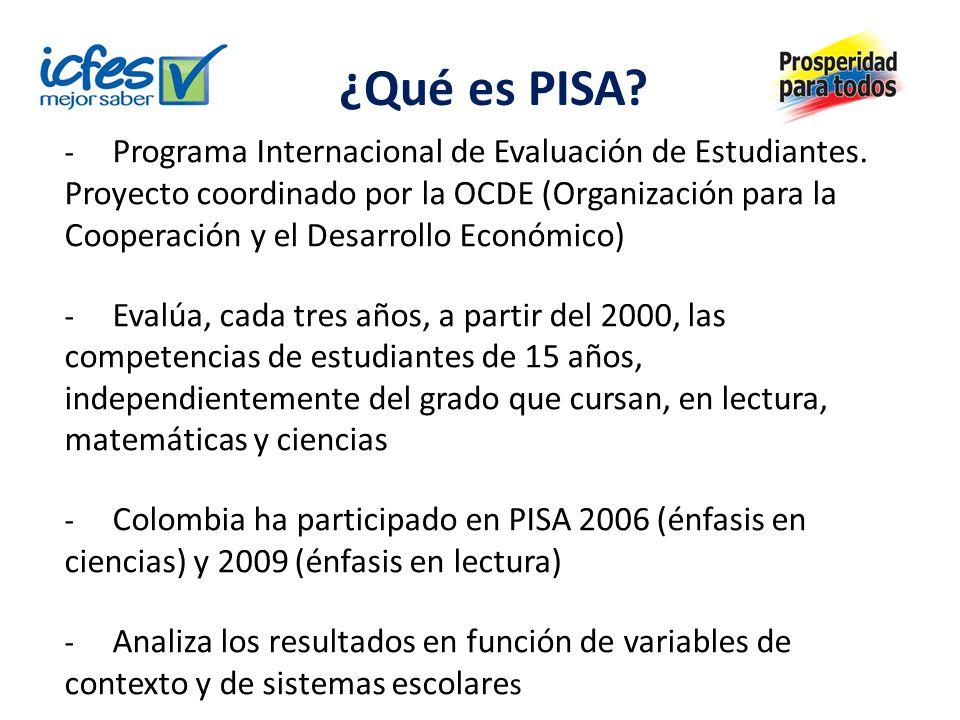 ¿Qué es PISA? - Programa Internacional de Evaluación de Estudiantes. Proyecto coordinado por la OCDE (Organización para la Cooperación y el Desarrollo