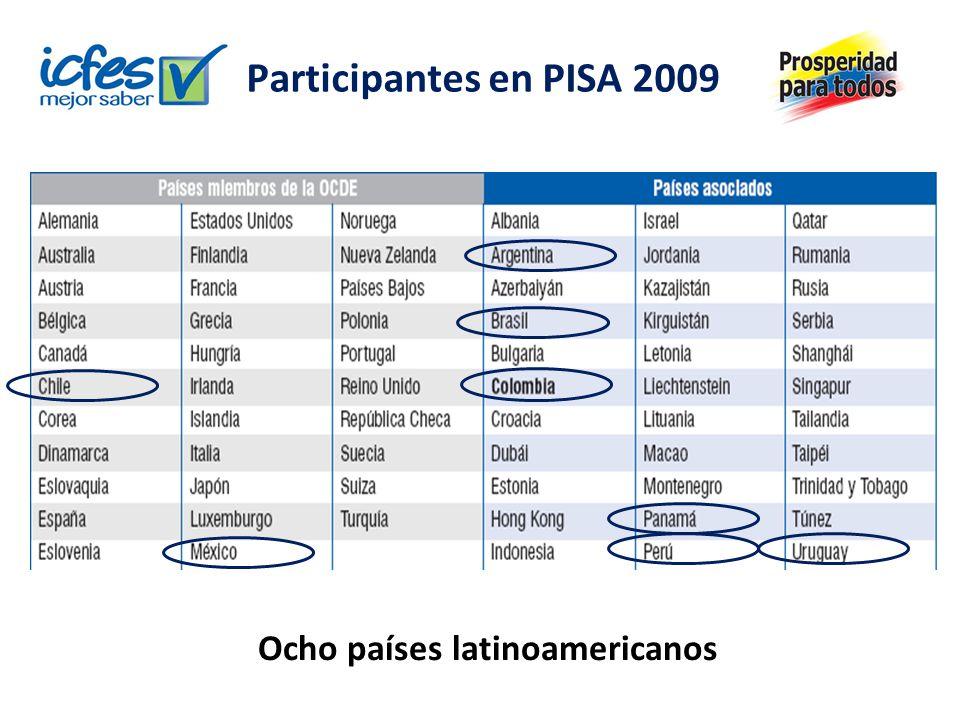 Participantes en PISA 2009 Ocho países latinoamericanos