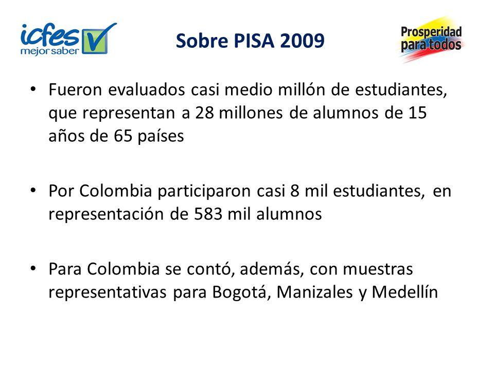 Sobre PISA 2009 Fueron evaluados casi medio millón de estudiantes, que representan a 28 millones de alumnos de 15 años de 65 países Por Colombia parti