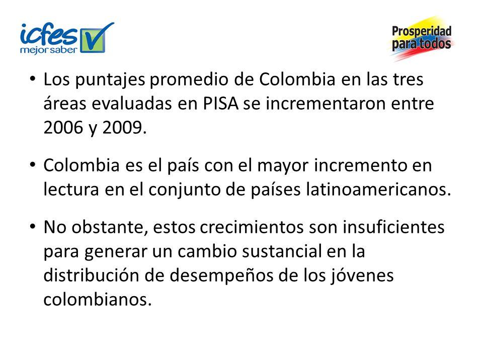 Los puntajes promedio de Colombia en las tres áreas evaluadas en PISA se incrementaron entre 2006 y 2009. Colombia es el país con el mayor incremento