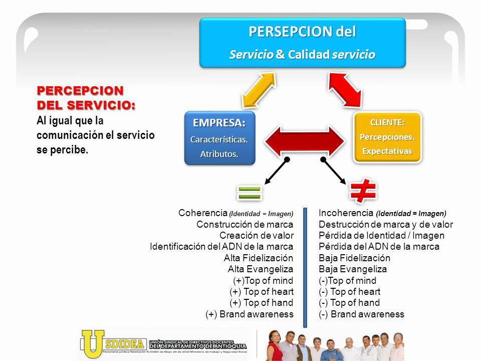 PERCEPCION DEL SERVICIO: Al igual que la comunicación el servicio se percibe. PERSEPCION del Servicio & Calidad servicio CLIENTE:Percepciones.Expectat