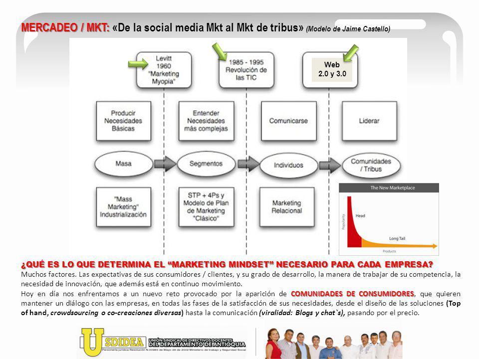 Web 2.0 y 3.0 MERCADEO / MKT: MERCADEO / MKT: «De la social media Mkt al Mkt de tribus» (Modelo de Jaime Castello) ¿QUÉ ES LO QUE DETERMINA EL MARKETI