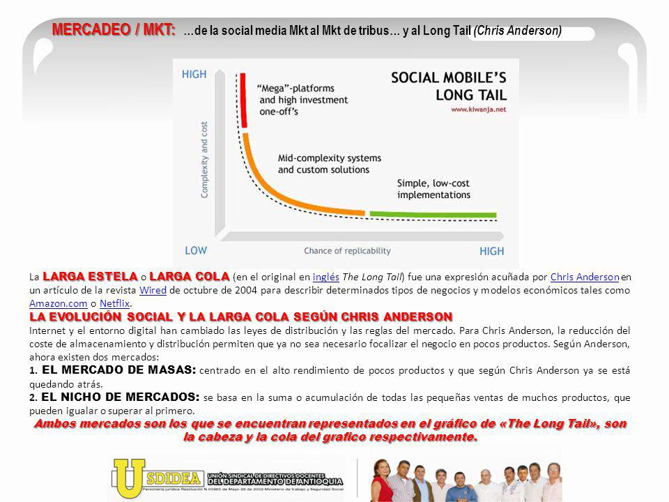 MERCADEO / MKT: MERCADEO / MKT: …de la social media Mkt al Mkt de tribus… y al Long Tail (Chris Anderson) LARGA ESTELA LARGA COLA La LARGA ESTELA o LA