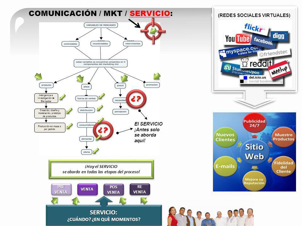 COMUNICACIÓN / MKT / SERVICIO: SERVICIO: ¿CUÁNDO? ¿EN QUÈ MOMENTOS? SERVICIO: PREVENTAPREVENTAVENTAVENTA POSVENTAPOSVENTA REVENTAREVENTA (REDES SOCIAL