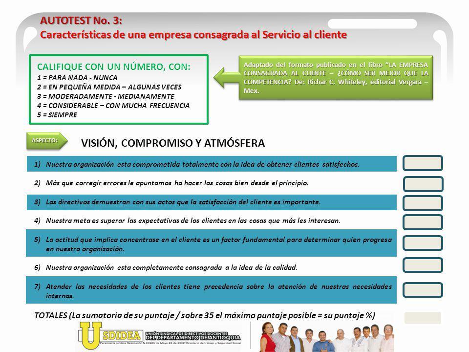 AUTOTEST No. 3: Características de una empresa consagrada al Servicio al cliente CALIFIQUE CON UN NÚMERO, CON: 1 = PARA NADA - NUNCA 2 = EN PEQUEÑA ME