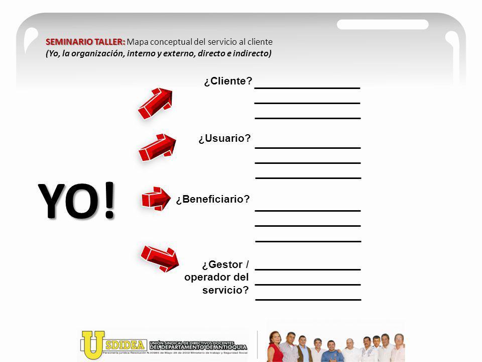 SEMINARIO TALLER: SEMINARIO TALLER: Mapa conceptual del servicio al cliente (Yo, la organización, interno y externo, directo e indirecto) YO! ¿Cliente